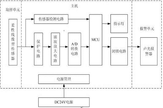 →高空作业近电报警装置